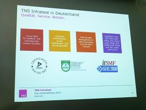 TNS Infratest in Deutschland